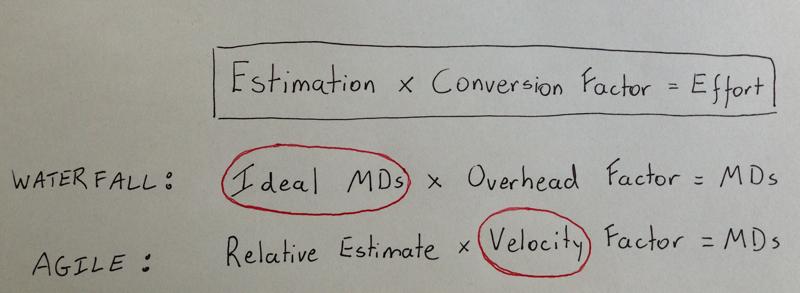 Velocity-MDs_Circles_cropped